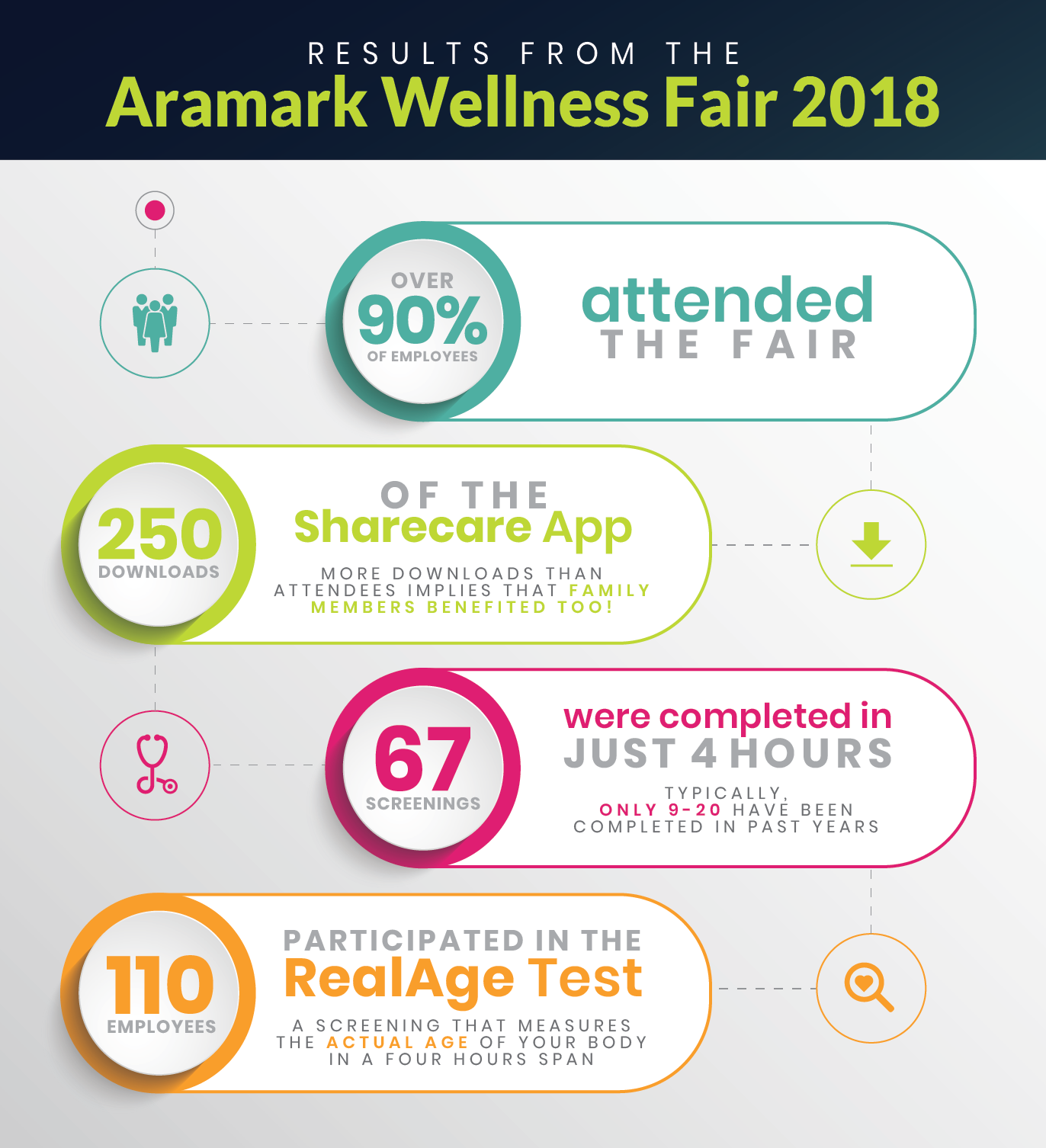 AramarkBlog_Infographic