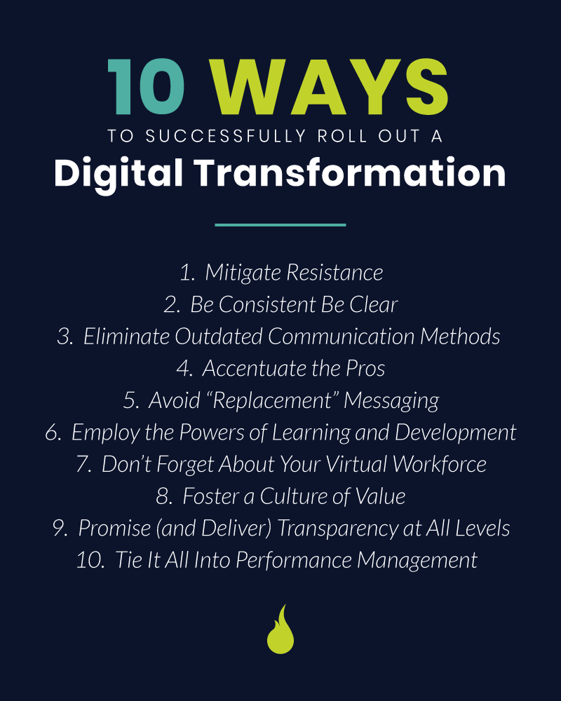 Digital-Transformation-Graphic