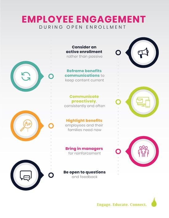 EmployeeEngagement_Infographic-4