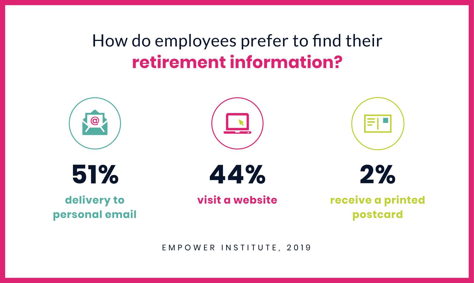 RetirementPlanning_Infographic2